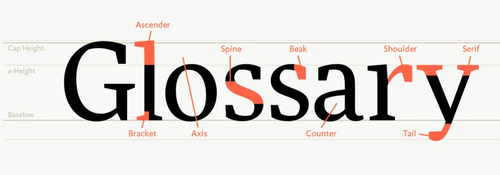English Typographic Glossary at FontShop