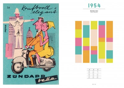 A History Of The 20th Century Through Color Trends