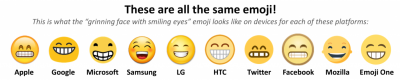 Investigating the potential for miscommunication using emoji