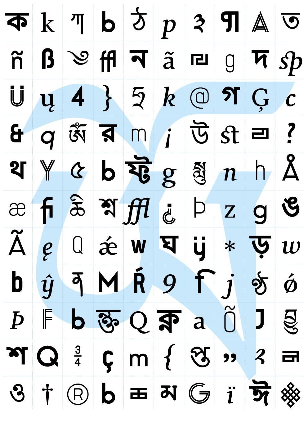 From sound to glyph: the typographic representation of languages