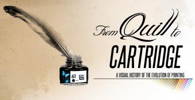 Visual History of the Evolution of Printing