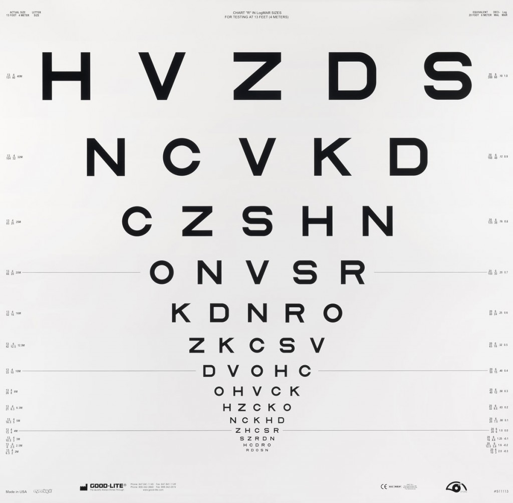 What are Optotypes? Eye Charts in Focus