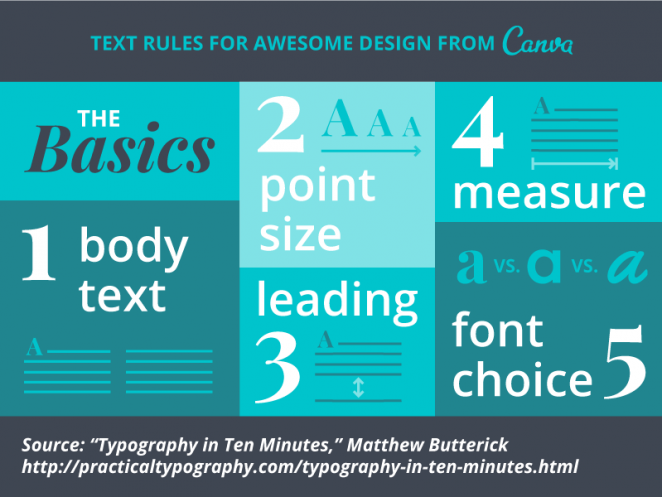 Text rules you need to follow to achieve awesome design
