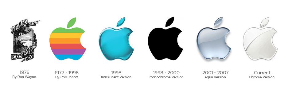 10 iconic logo redesigns of the last century