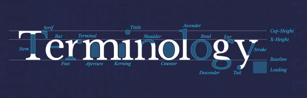 Type Terms, the animated typographic cheat sheet
