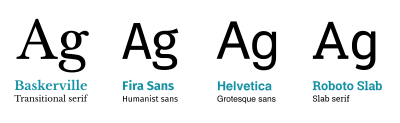 How fonts influence perception of your product
